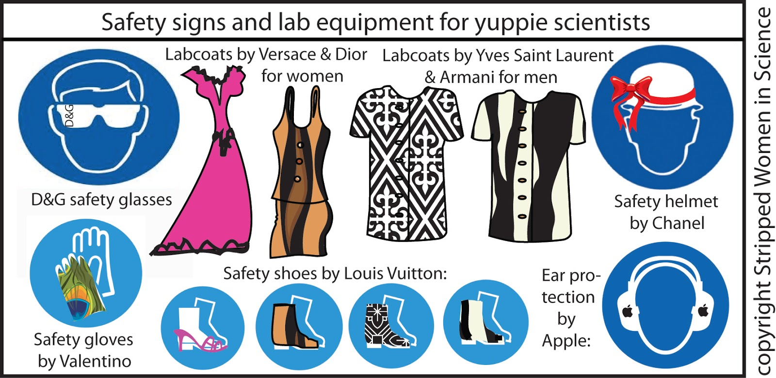 Stripped Women In Science Safety Signs Lab Equipment