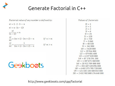 https://www.geekboots.com/cpp/factorial