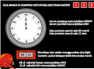 Download Media Pembelajaran Power Point Materi Satuan Waktu Jam Kelas 4, 5, dan 6 SD