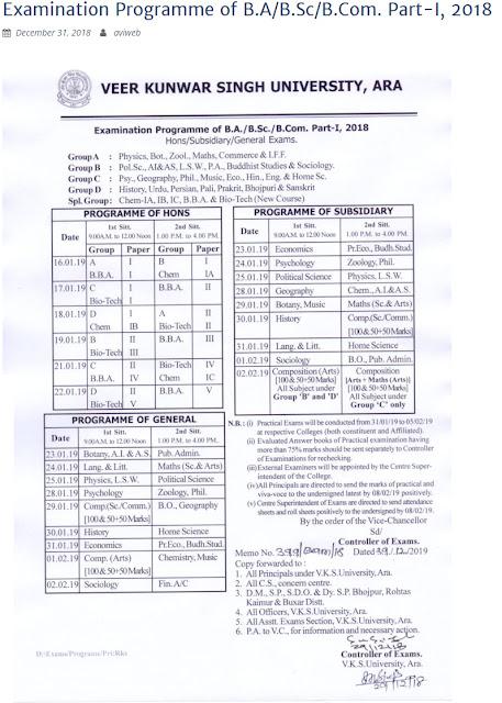VKSU Part 1 Exam Date 2018
