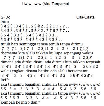 Not Angka Pianika Lagu Uwiw Uwiw (Aku Tanpamu) - Cita-Citata