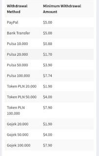 Metode Pembayaran (Payout)