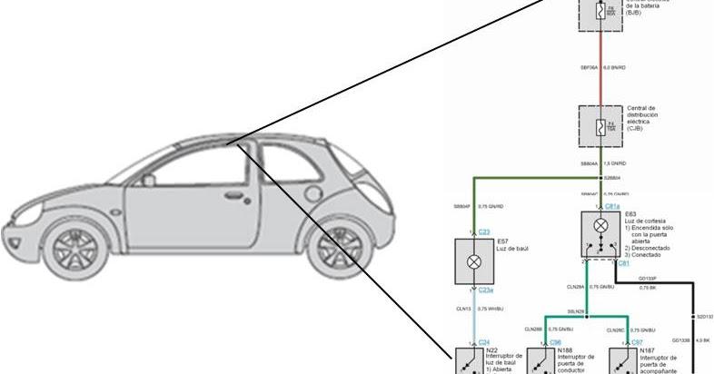 inyecci u00f3n electr u00f3nica y tecnolog u00eda automotriz  analisis de circuitos electricos