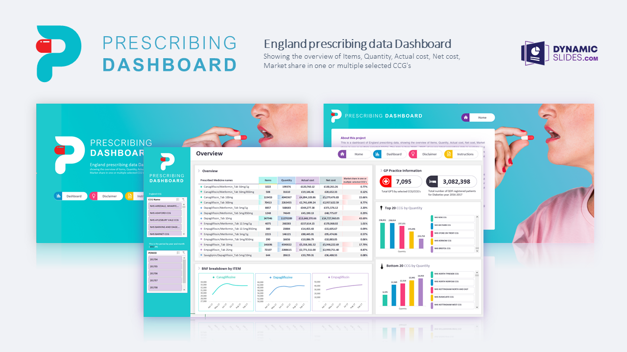 Prescribing Dashboard Excel