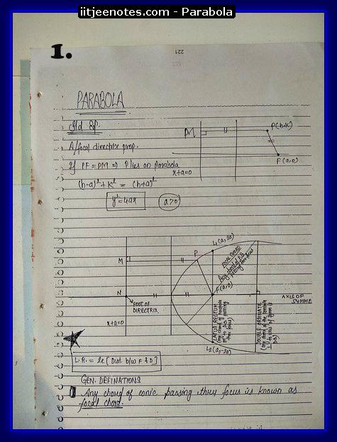 parabola notes1