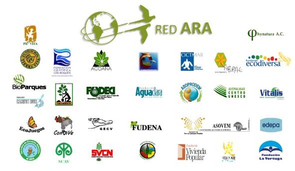 organizaciones ambietales