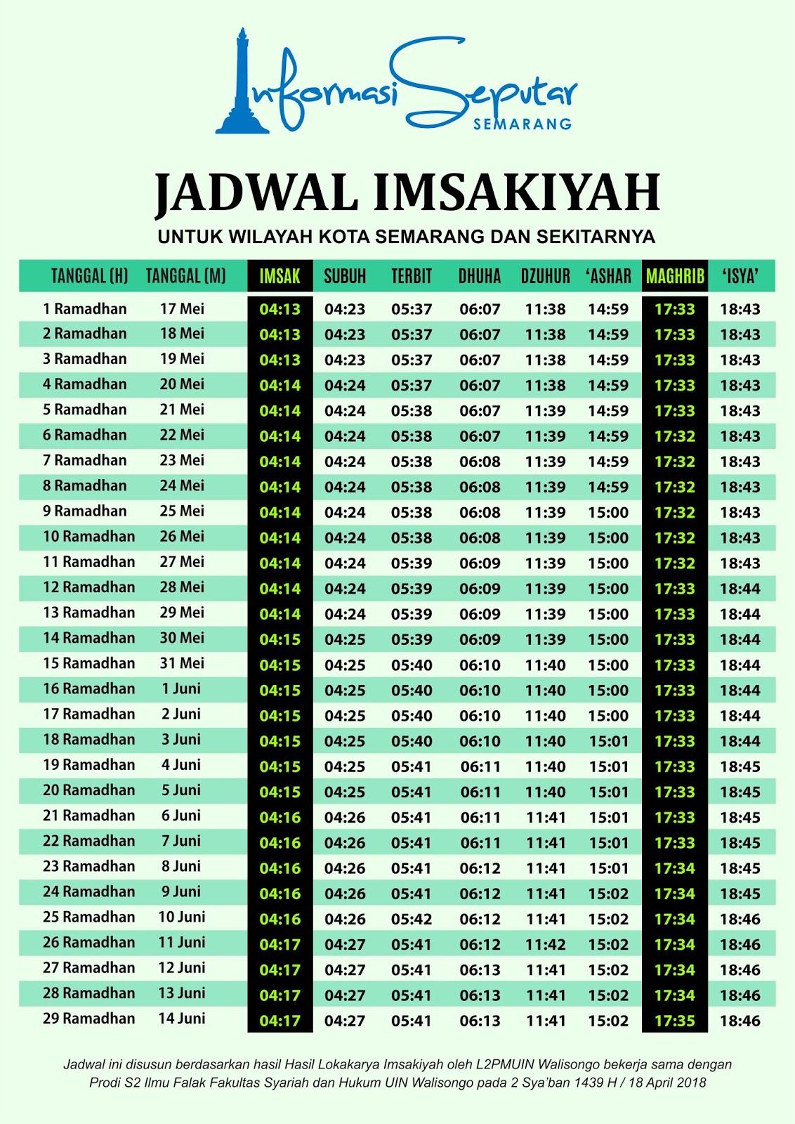 Jadwal Imsakiyah Kota Semarang dan Sekitarnya