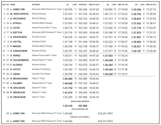 Doppietta Mercedes a Monza, Vettel terzo: Hamilton nuovo leader del Mondiale
