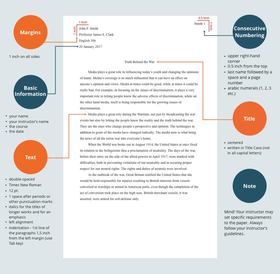mla format header example