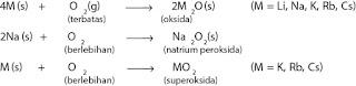 Reaksi unsur logam alkali dengan oksigen