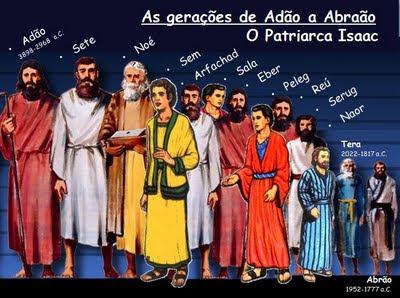 Abraão, Sara e Isaque