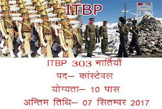 ITBP Constable Tradesman