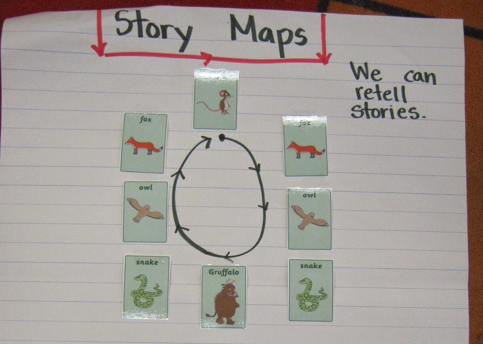 Smart Kids The Gruffalo Visualizing Details Retelling And Free Writing Prompt