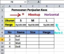 Rumus Lookup Excel