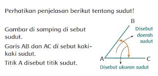 unsur-unsur sudut