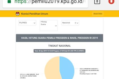 Dimana-mana menang Prabowo-Sandi tapi mengapa Quick Count dan web KPU malah menangkan Jokowi-Amin?