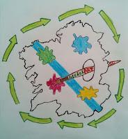 http://reciclartbarrantes.blogspot.com.es/