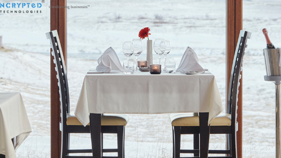 Basic Features come in Restaurant Booking Management Software Development Services.