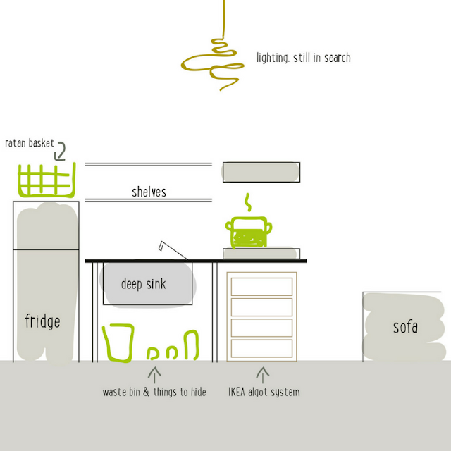 small kitchen storage plan • the round button blog