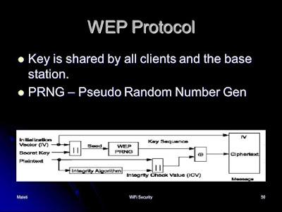 تشفير-WEP