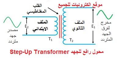 المحول الكهربائي Transformer الكترونيات للجميع