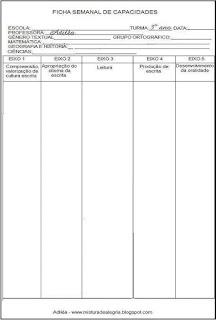 Ficha semanal de capacidades