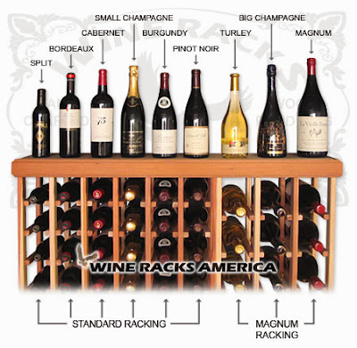 Why are Some Wine Bottle Sizes Different?