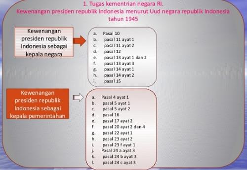 Klasifikasi Kementerian Negara Indonesia berdasarkan Lingkup Tugas