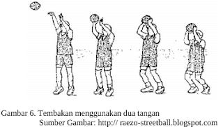 Tembakan menggunakan dua tangan (two hand set shoot)