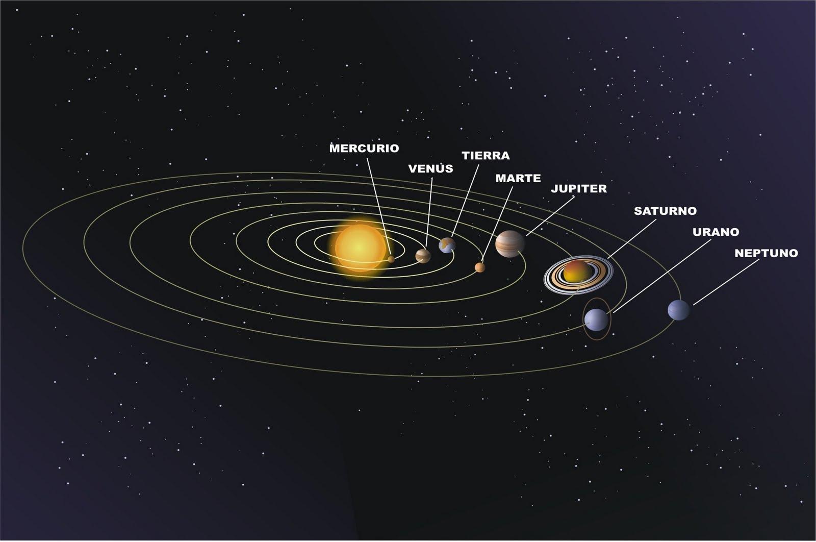 Curso Web Y Multimedia Sistema Solar