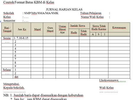 Format Absensi Siswa dan Jurnal Harian Kelas