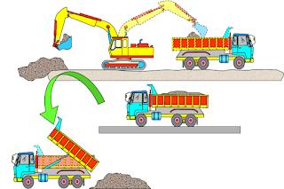 metode pekerjaan pemidahan tanah