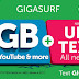 Smart GigaSurf 50 Promo Now Includes Unli-Text to All Networks