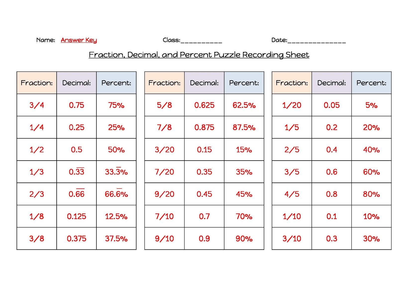 Percent To Decimal Fun Worksheet
