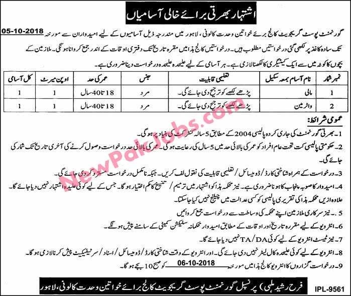 Government Postgraduate College for Women Latest Jobs in Lahore
