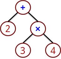 MathGram Blog: How Mathgram Works: Evaluating Math with