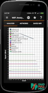 IP Tools Network utilities latest premium apk download