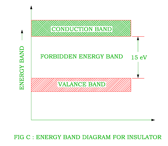 energy-band-diagram-of-insulator.png