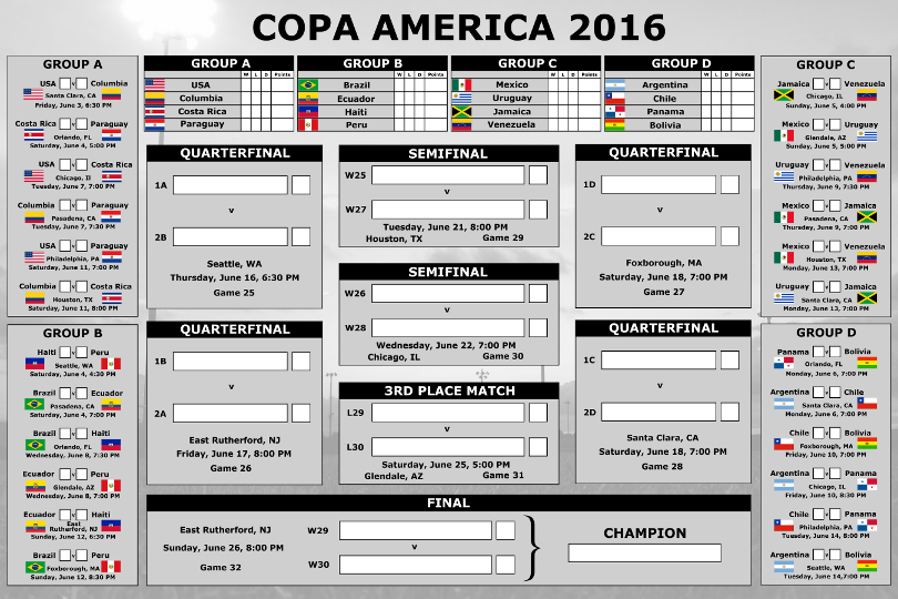 copa america centenario free poster the words