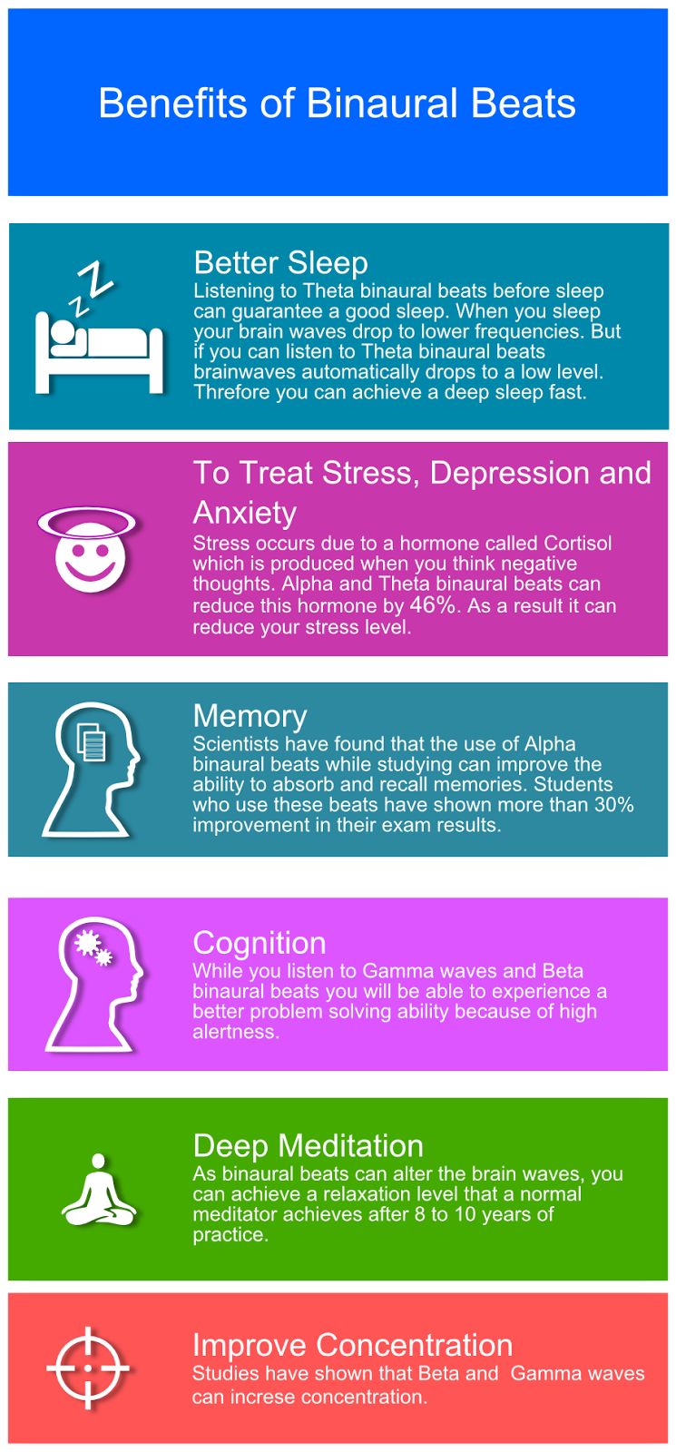 Learn about Binaural Beats and how to use them