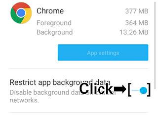 Restrict Background Data Saver Feature