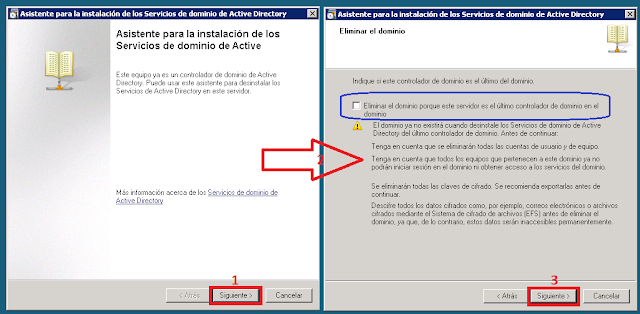 Eliminar el dominio porque este servidor es el último controlador de dominio en el dominio