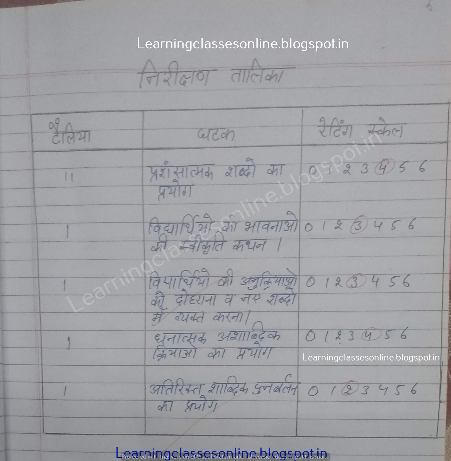 social science activity for class 7, social science projects for class 8,