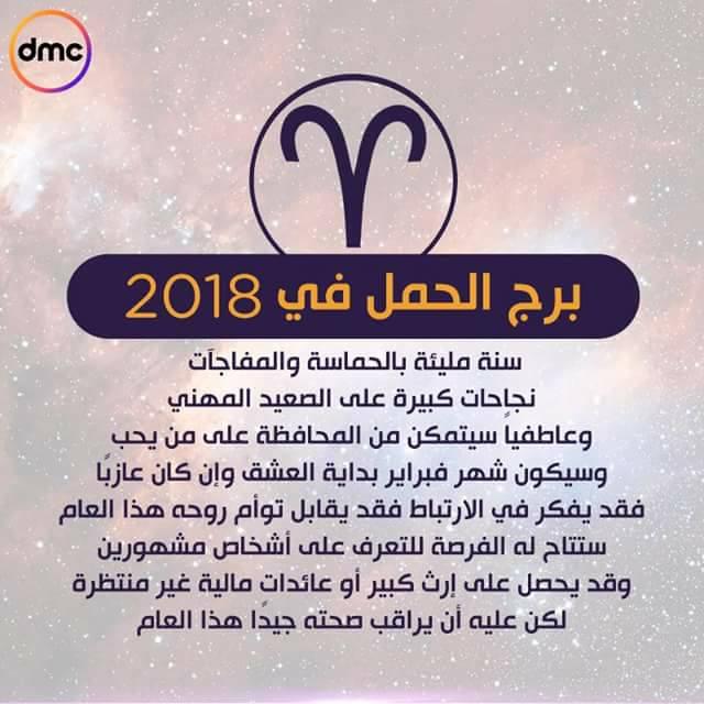 برج الحمل 2019