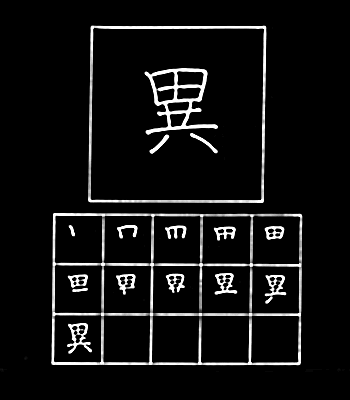 kanji different