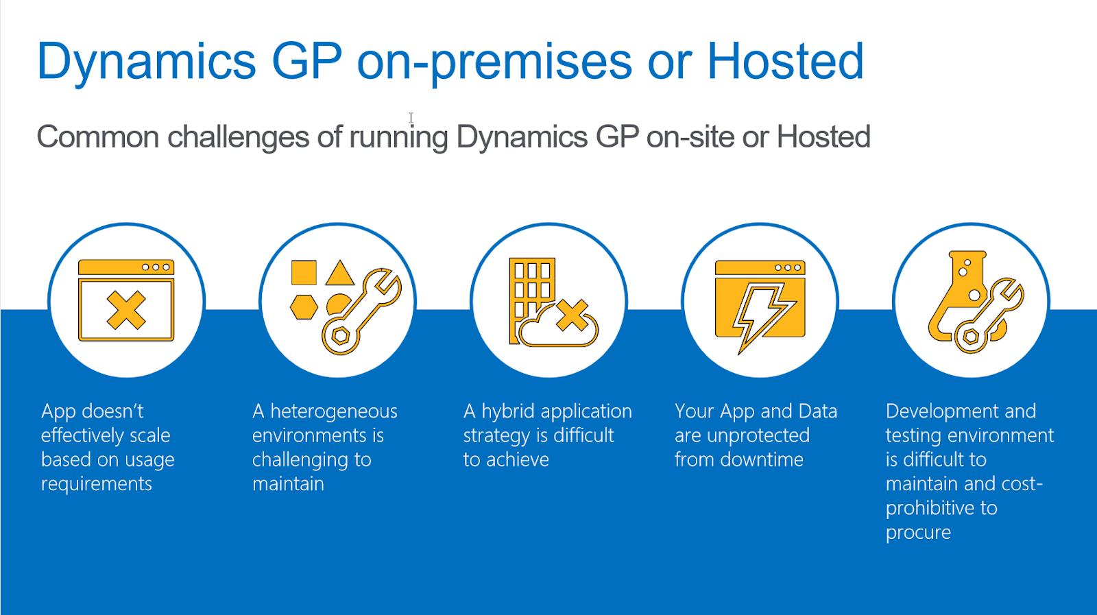 GPUG Amplify South Africa 2018 - Day 1 - Microsoft Dynamics