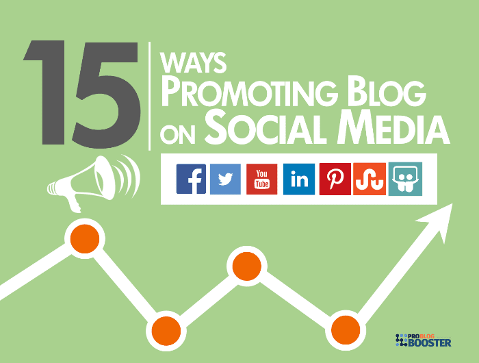 Promoting Blog On Social Media