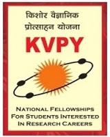 KVPY Results