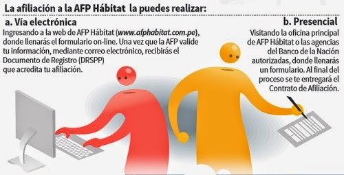 afp, spp, snp, pensiones