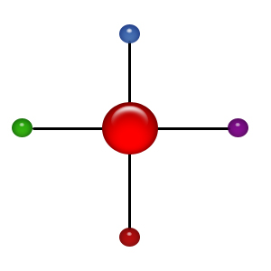 Jaringan Blog Sistem Matahari